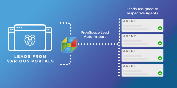 New Settings to Manage your Leads - Blog